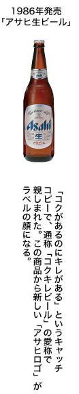1986年発売 アサヒ生ビール.JPG